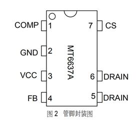 MT6637A 非隔离降压型有源 PFC LED 恒流驱动芯片