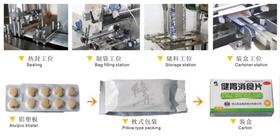 鋁塑/枕式/裝盒包裝自動生產線