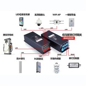 智慧桿攝像頭 綜合桿顯示屏 智能桿設備對接 綜合桿系統配件