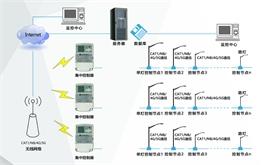 單燈遠程節能監控系統