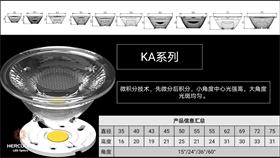 恒坤光电  KA透镜
