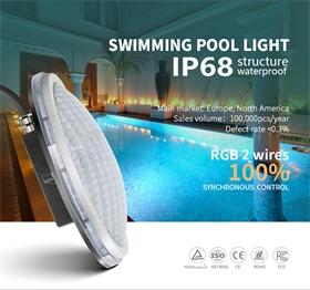 薄款PAR56系列IP68結構防水GP7防水接頭水下燈