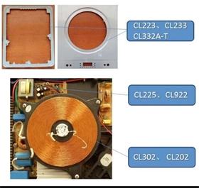 电磁炉 粘贴  C L225、223、332