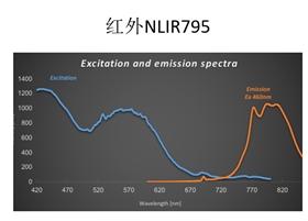 光谱图 红外 NLIR795