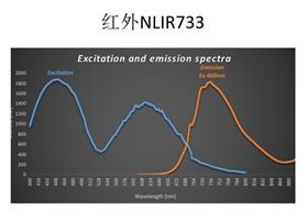 光谱图 红外 NLIR733