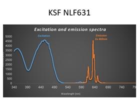 光谱图 KSF NLF631
