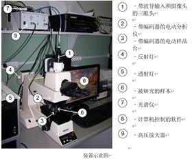 MA-300方位锚定能测量装置